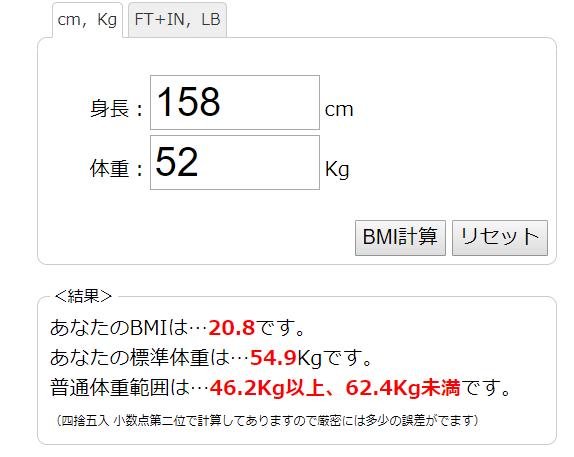 よ 体重 ぽ ゆき 身長 BMIと適正体重